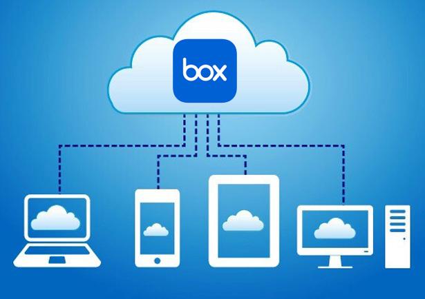 Box.com - Online Secure Cloud Storage Management | www.box.com