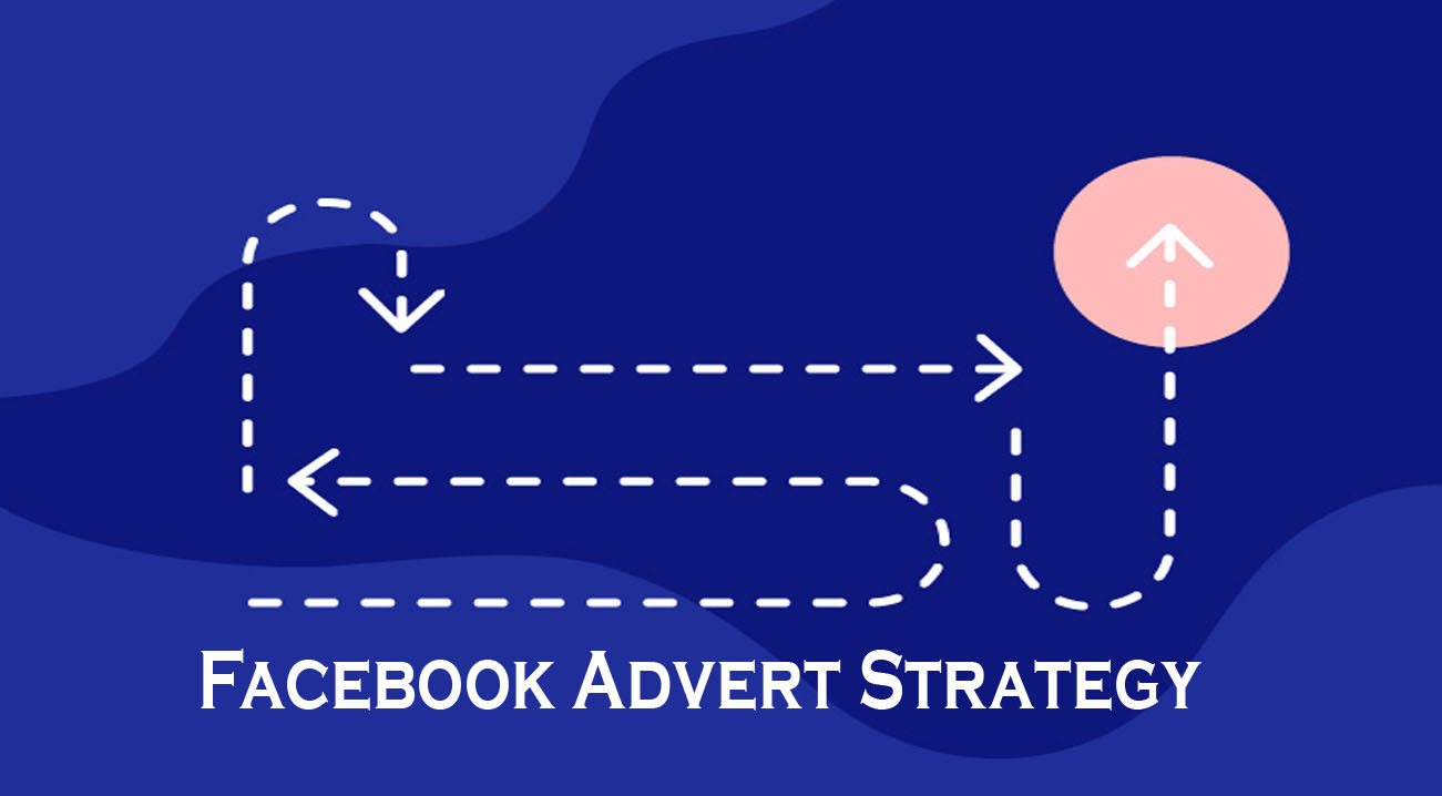 Facebook Advert Strategy - Facebook Marketing