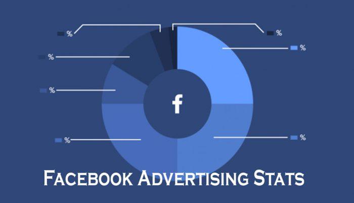 Facebook Advertising Stats - Facebook Advertising Platform
