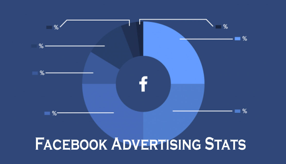 Facebook Advertising Stats - Facebook Advertising Platform