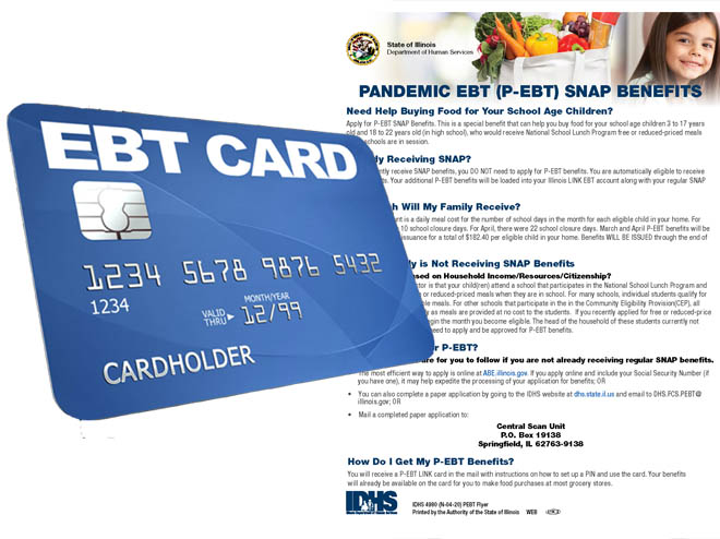 EBT Benefits – How to Apply for EBT Benefits | EBT Cardholder Benefits