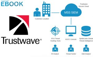 Trustwave - Cyber Security and Managed Services