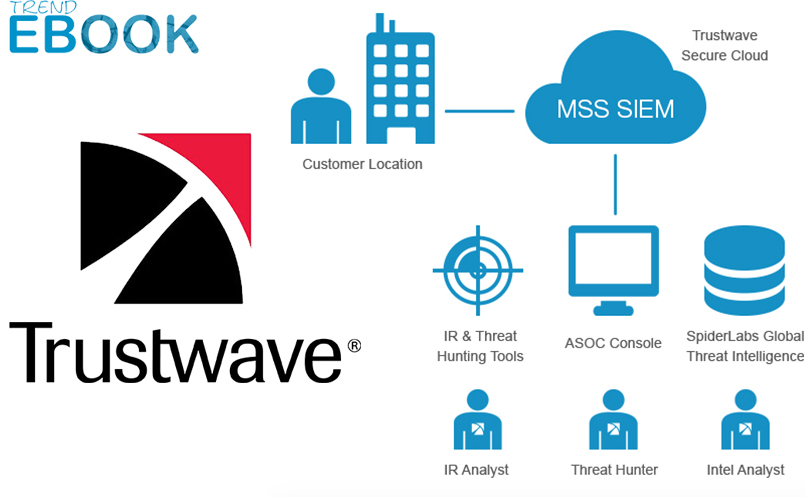 TrustWave – Cyber Crime Security and Managed Services