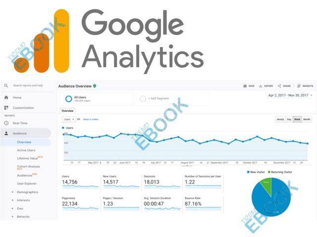 Google Analytics - Get started with Analytics | Google Analytics Sign in