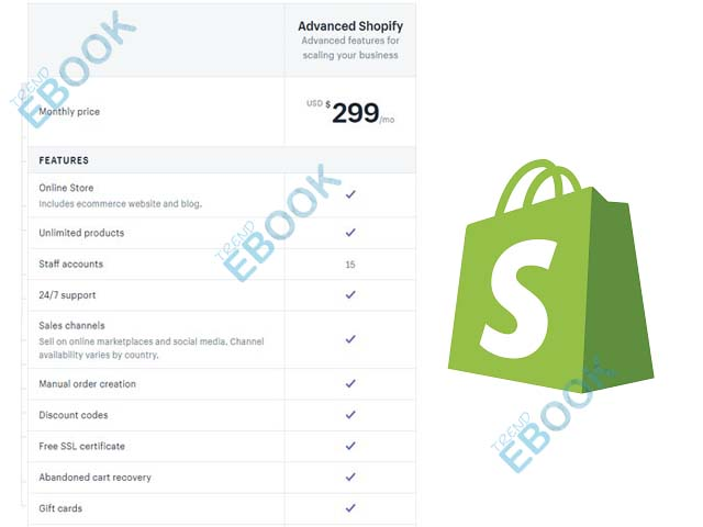 Advanced Shopify Pricing