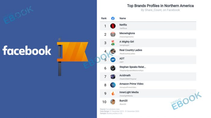 Facebook Page - Create Facebook Page for Business | Facebook Pages for Business